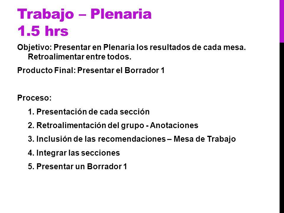 Trabajo – Plenaria 1.5 hrs Objetivo: Presentar en Plenaria los resultados de cada mesa. Retroalimentar entre todos. Producto Final: Presentar el Borra