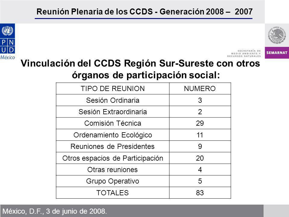Reunión Plenaria de los CCDS - Generación 2008 – 2007 México, D.F., 3 de junio de 2008.