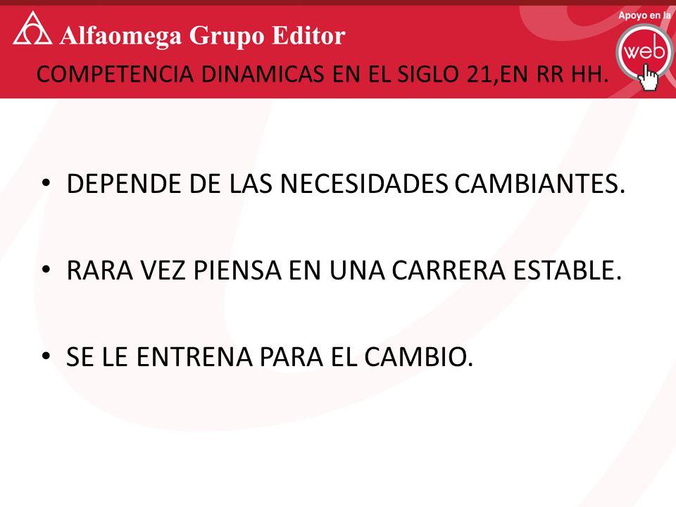 COMPETENCIA DINAMICAS EN EL SIGLO 21,EN RR HH. DEPENDE DE LAS NECESIDADES CAMBIANTES.