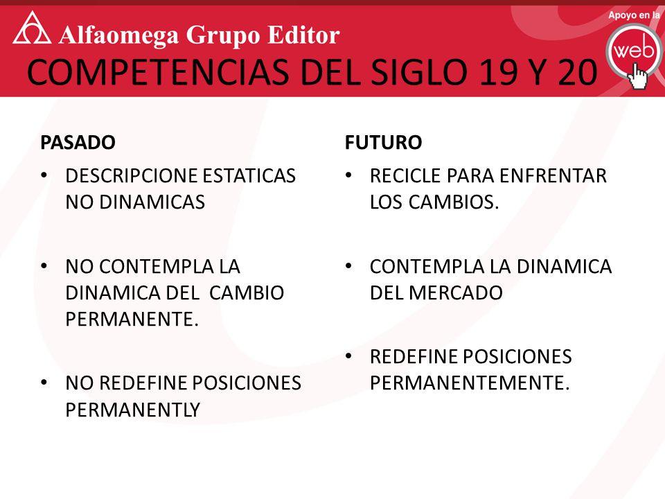 COMPETENCIAS DEL SIGLO 19 Y 20 PASADO DESCRIPCIONE ESTATICAS NO DINAMICAS NO CONTEMPLA LA DINAMICA DEL CAMBIO PERMANENTE.
