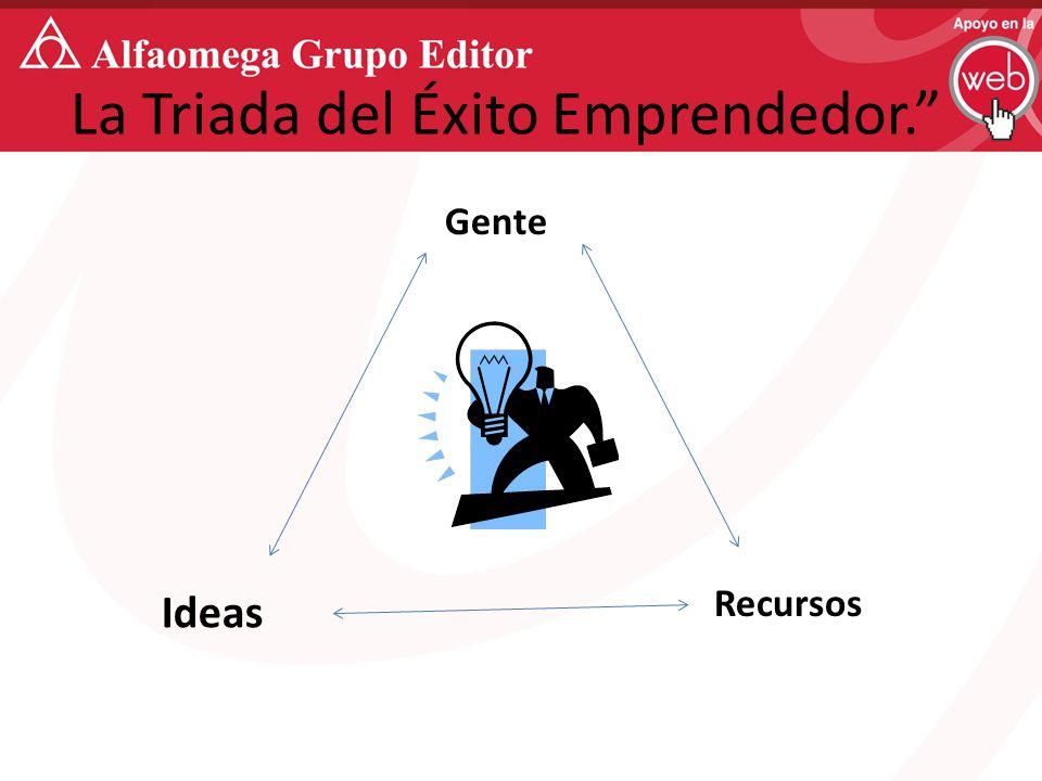 La Triada del Éxito Emprendedor. Gente Recursos Ideas