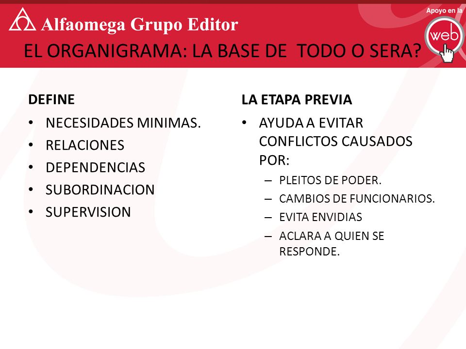 EL ORGANIGRAMA: LA BASE DE TODO O SERA. DEFINE NECESIDADES MINIMAS.