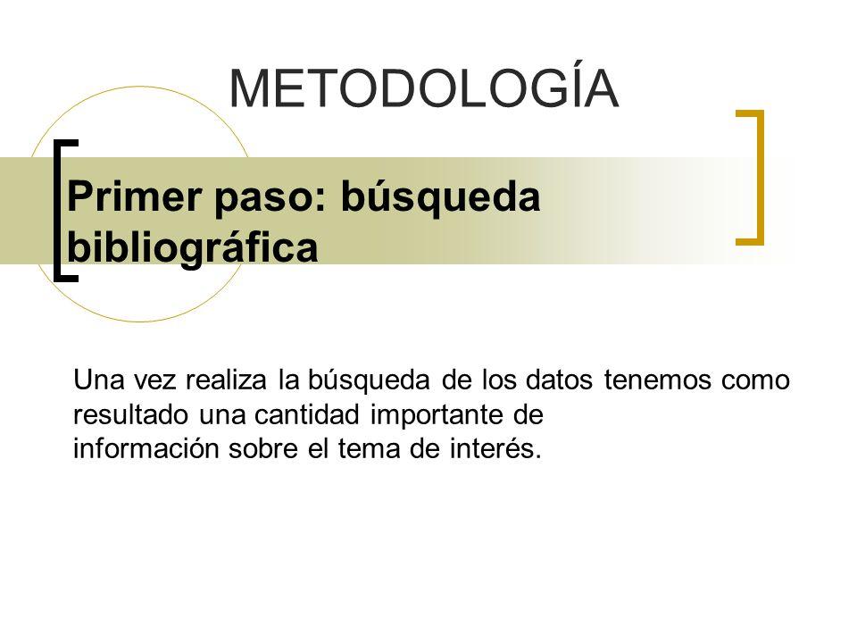 Primer paso: búsqueda bibliográfica METODOLOGÍA Una vez realiza la búsqueda de los datos tenemos como resultado una cantidad importante de información