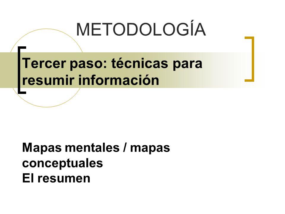 Cuarto paso: redacción de objetivos METODOLOGÍA Cuando se definen los objetivos de un trabajo de investigación se utilizan verbos de acciones que se puedan observar y medir.