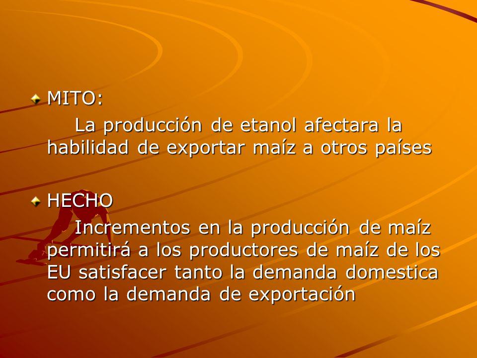 MITO: La producción de etanol afectara la habilidad de exportar maíz a otros países La producción de etanol afectara la habilidad de exportar maíz a o