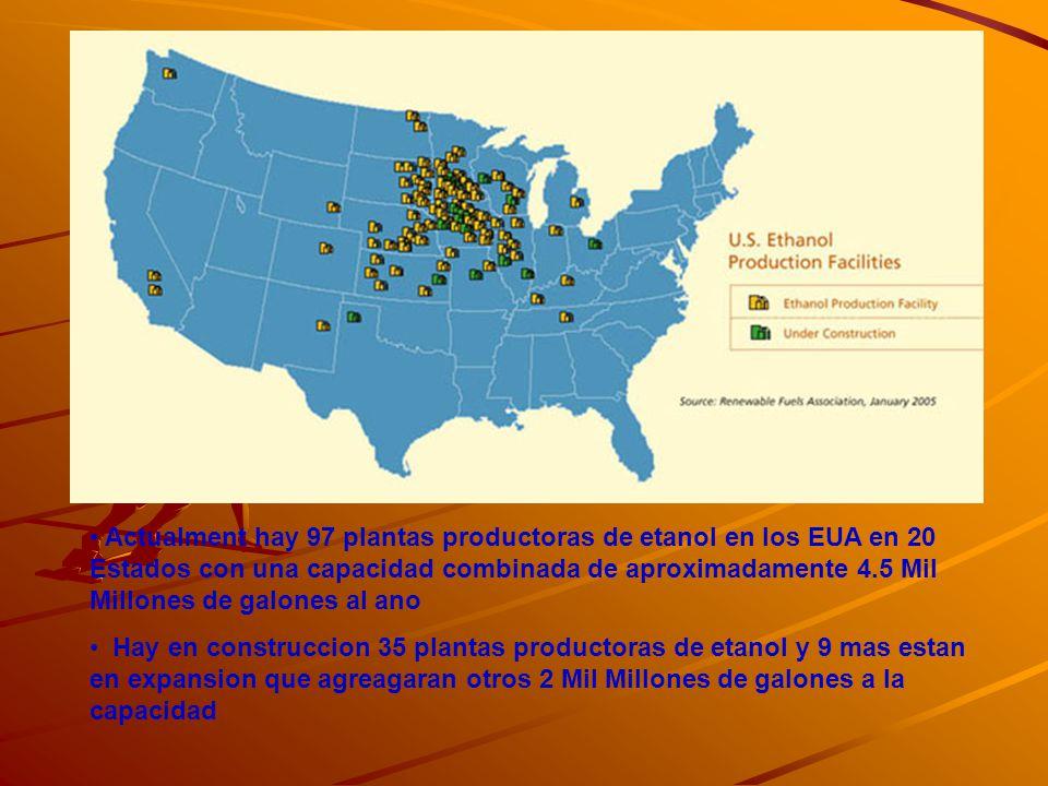 Actualment hay 97 plantas productoras de etanol en los EUA en 20 Estados con una capacidad combinada de aproximadamente 4.5 Mil Millones de galones al
