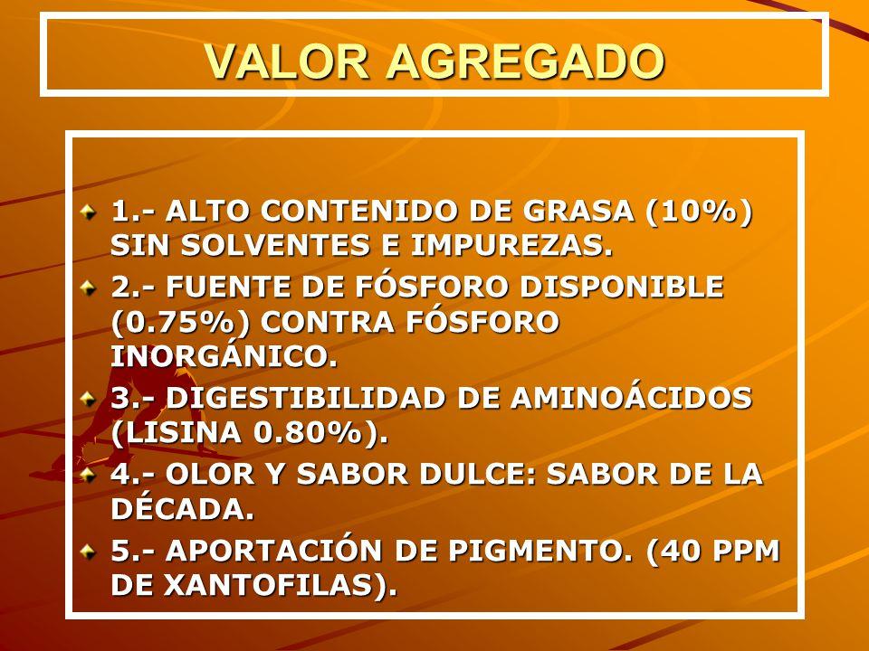 VALOR AGREGADO 1.- ALTO CONTENIDO DE GRASA (10%) SIN SOLVENTES E IMPUREZAS. 2.- FUENTE DE FÓSFORO DISPONIBLE (0.75%) CONTRA FÓSFORO INORGÁNICO. 3.- DI