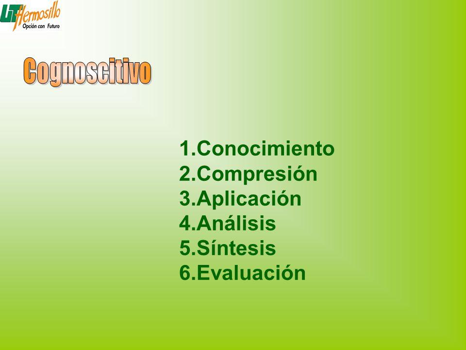 1.Conocimiento 2.Compresión 3.Aplicación 4.Análisis 5.Síntesis 6.Evaluación