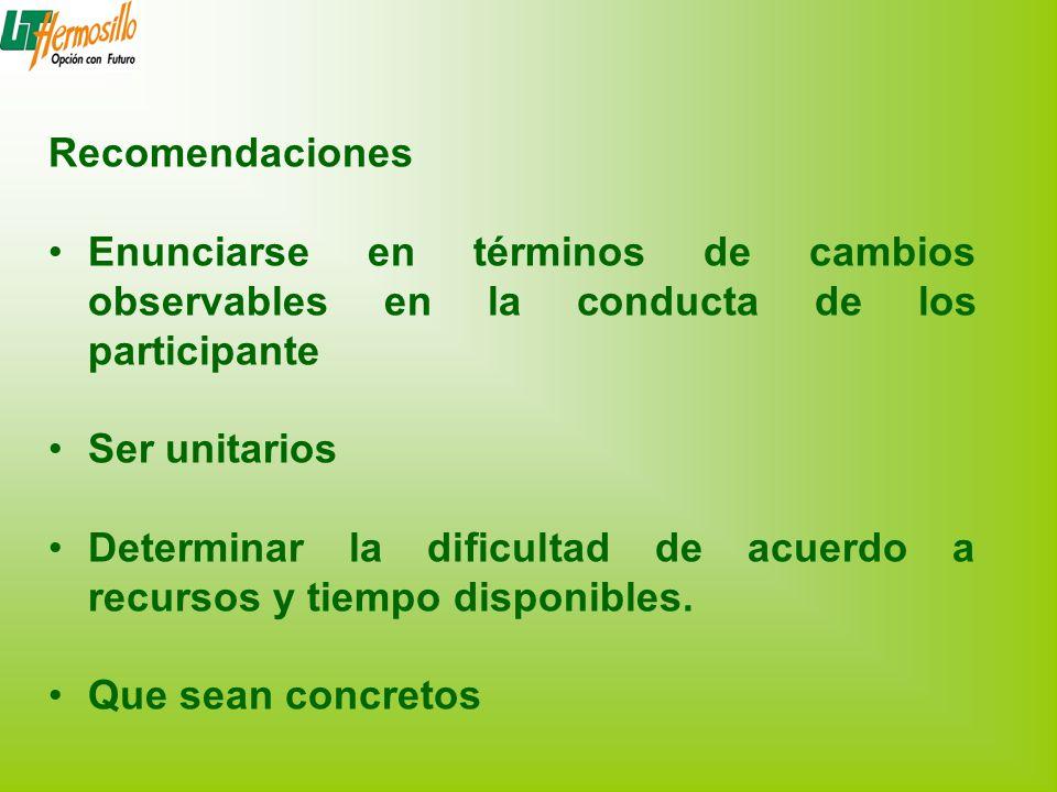 Recomendaciones Enunciarse en términos de cambios observables en la conducta de los participante Ser unitarios Determinar la dificultad de acuerdo a r