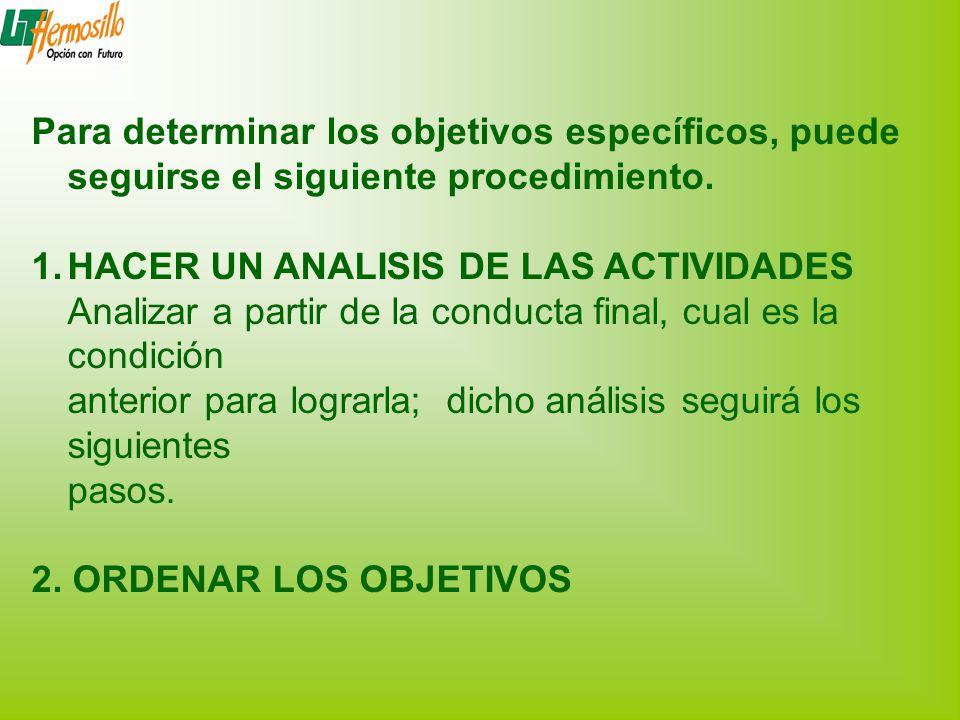 Para determinar los objetivos específicos, puede seguirse el siguiente procedimiento. 1.HACER UN ANALISIS DE LAS ACTIVIDADES Analizar a partir de la c
