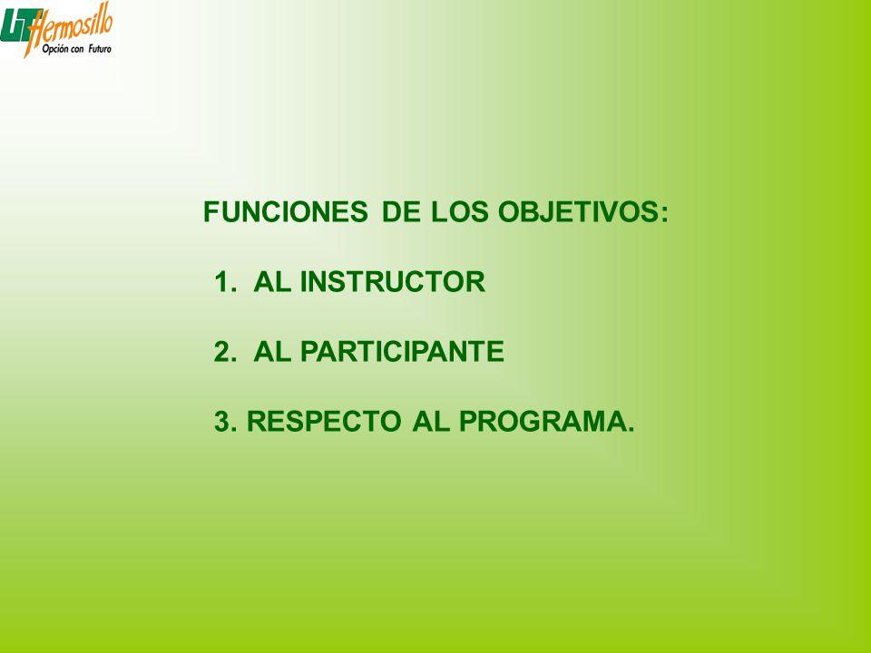 FUNCIONES DE LOS OBJETIVOS: 1. AL INSTRUCTOR 2. AL PARTICIPANTE 3.RESPECTO AL PROGRAMA.