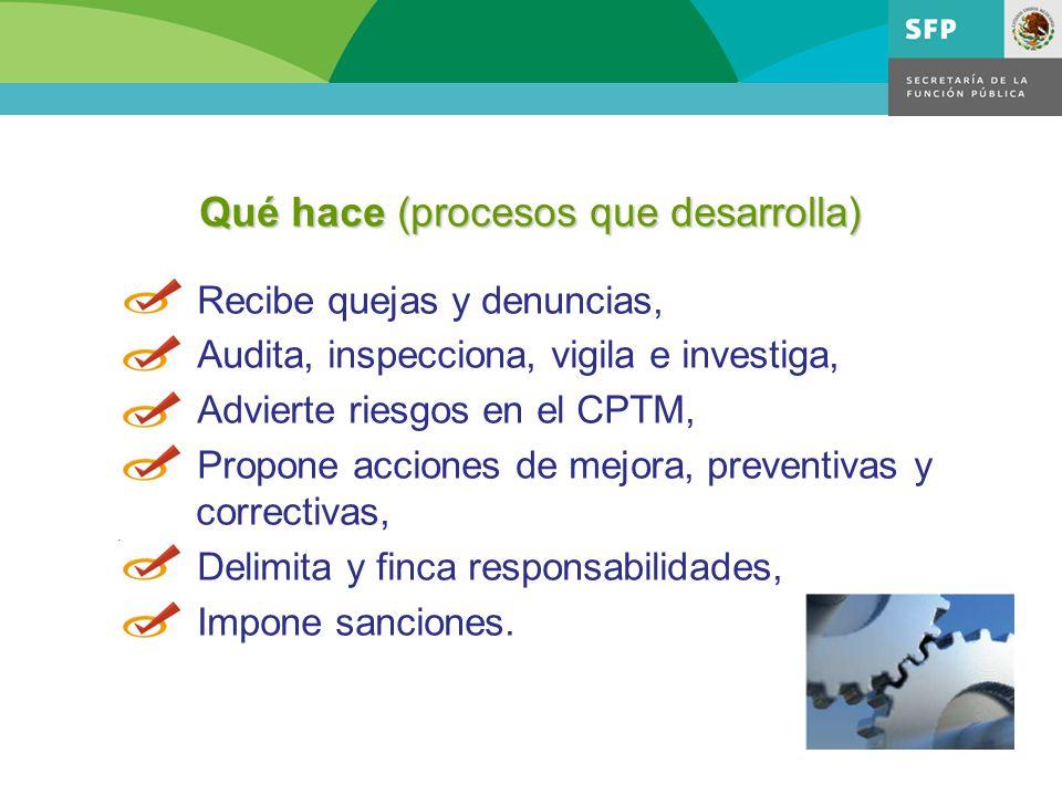 Recibe quejas y denuncias, Audita, inspecciona, vigila e investiga, Advierte riesgos en el CPTM, Propone acciones de mejora, preventivas y correctivas