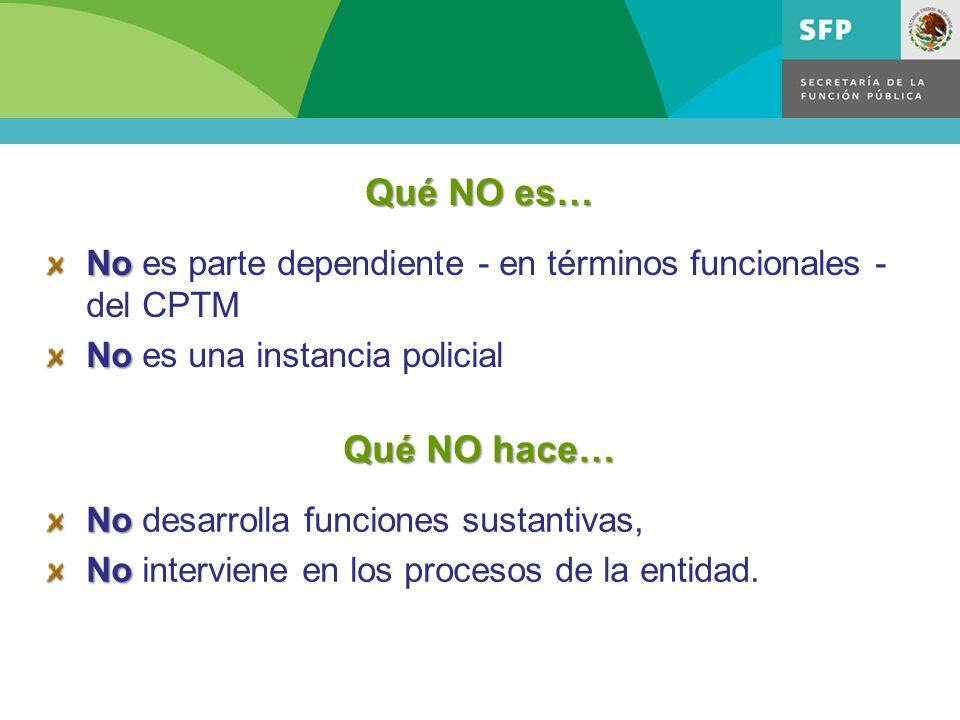Qué NO es… No No es parte dependiente - en términos funcionales - del CPTM No No es una instancia policial Qué NO hace… No No desarrolla funciones sustantivas, No No interviene en los procesos de la entidad.