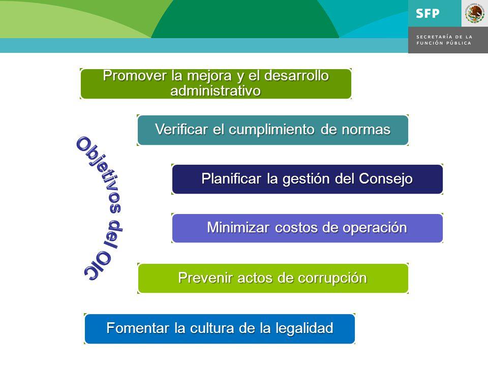 Promover la mejora y el desarrollo administrativo Verificar el cumplimiento de normas Prevenir actos de corrupción Minimizar costos de operación Fomentar la cultura de la legalidad Planificar la gestión del Consejo