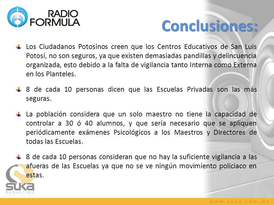 Conclusiones: Los Ciudadanos Potosinos creen que los Centros Educativos de San Luis Potosí, no son seguros, ya que existen demasiadas pandillas y deli