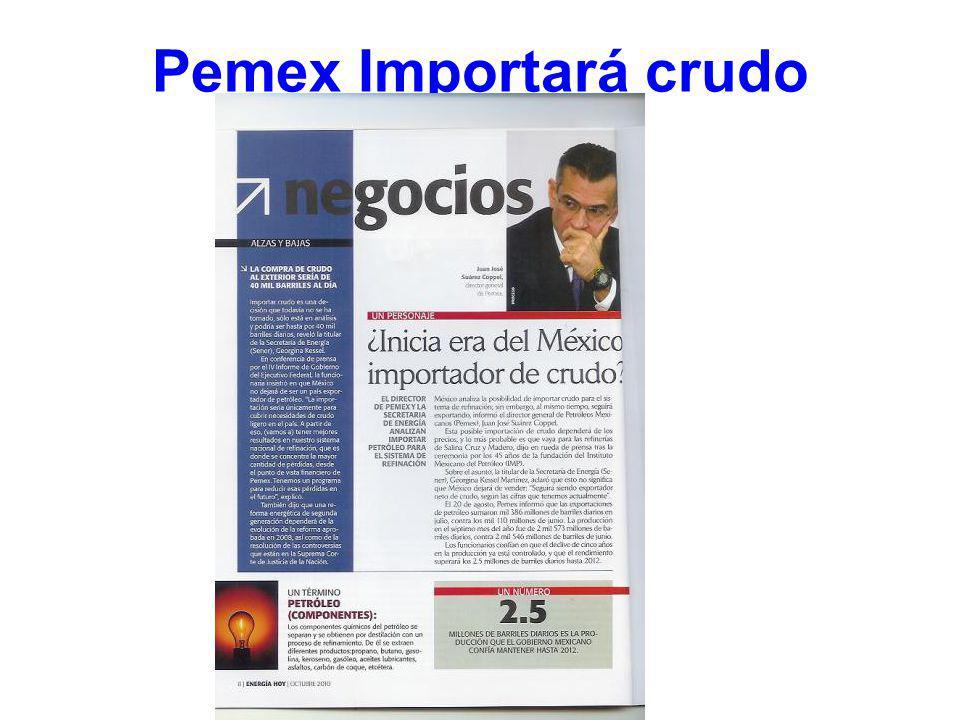 Producción de Petróleo de México (2004) (2010) LE JLP MM SdG Fox FC ? ? EZ