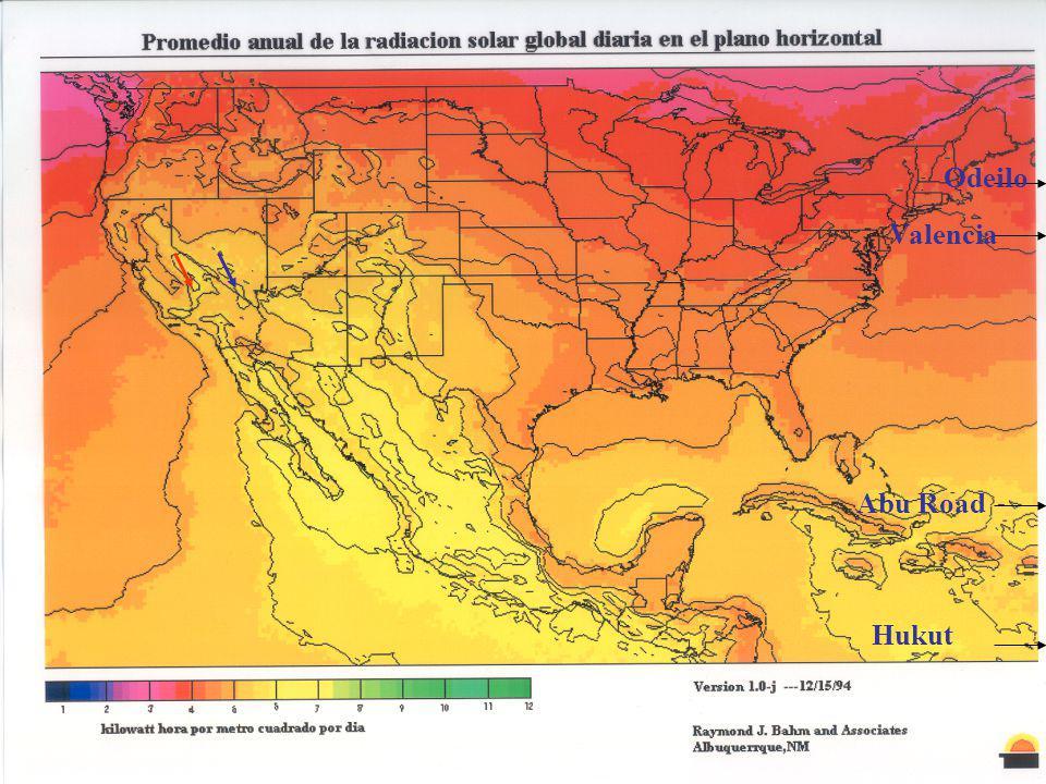 Mapa de vientos de México