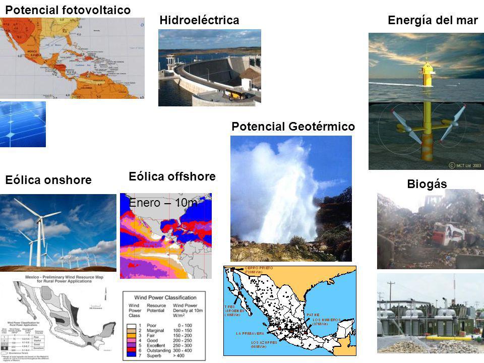 Proyectos de de CFE con Energías Alternas (CFE 2007) NombreFechaCombustibleCapacidad en MW Localizaci ó n Proceso La Venta III2010 E ó lico 101Oax Pdt