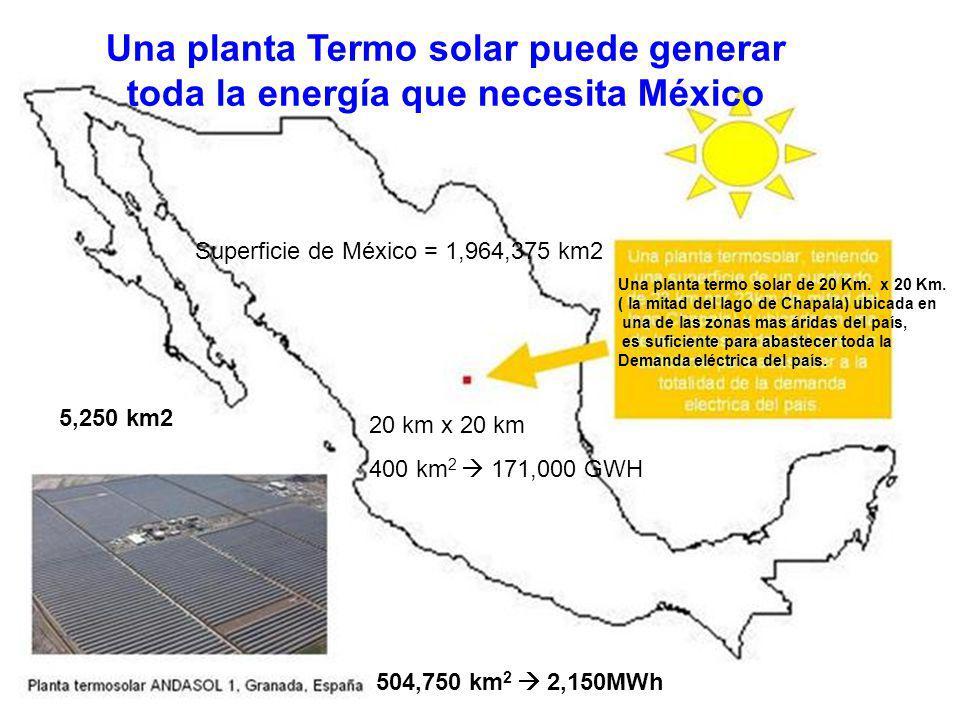 Generación planta termosolar : 420 GWh/km 2 de area receptora/año Generación eléctrica en México, 2007: 228,000 GWh (25% de origen limpia y 75% de ori