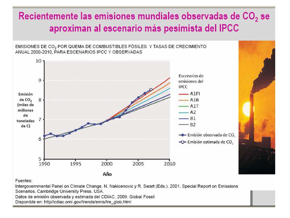 TEXTO PERA LAS CONCLUSIONES DE LA COP-16 Para reducir efectivamente las emisiones de CO2 es necesario; 1.una ley que modifique el enfoque tradicional