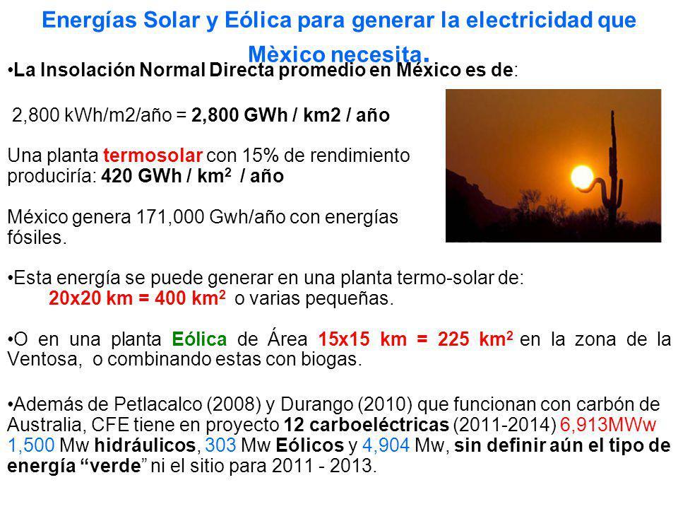 6/5/20145 CO 2 acumulado desde 1751 al 2002 y proyección esperada del 2003 al 2030 Vida útil de las Termoeléctricas de carbón 60 años gas 40 años