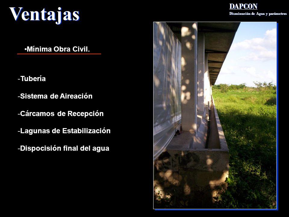 Mínima Obra Civil. -Tubería -Sistema de Aireación -Cárcamos de Recepción -Lagunas de Estabilización -Dispocisión final del agua Ventajas DAPCON Dismin