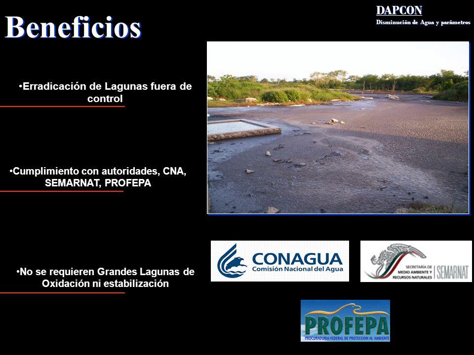 DAPCON Disminución de Agua y parámetros DAPCON Disminución de Agua y parámetros Beneficios No se requieren Grandes Lagunas de Oxidación ni estabilizac