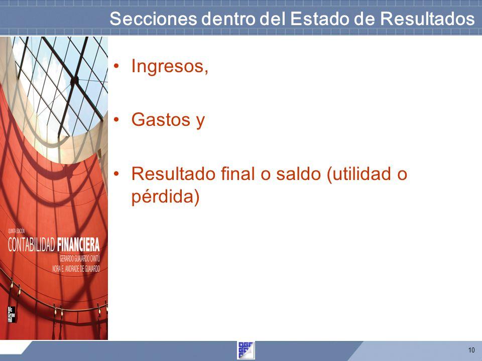 10 Secciones dentro del Estado de Resultados Ingresos, Gastos y Resultado final o saldo (utilidad o pérdida)