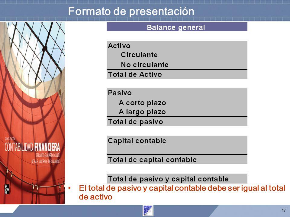 17 Formato de presentación El total de pasivo y capital contable debe ser igual al total de activo