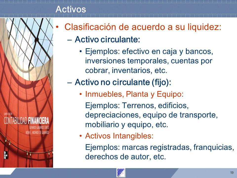19 Activos Clasificación de acuerdo a su liquidez: –Activo circulante: Ejemplos: efectivo en caja y bancos, inversiones temporales, cuentas por cobrar