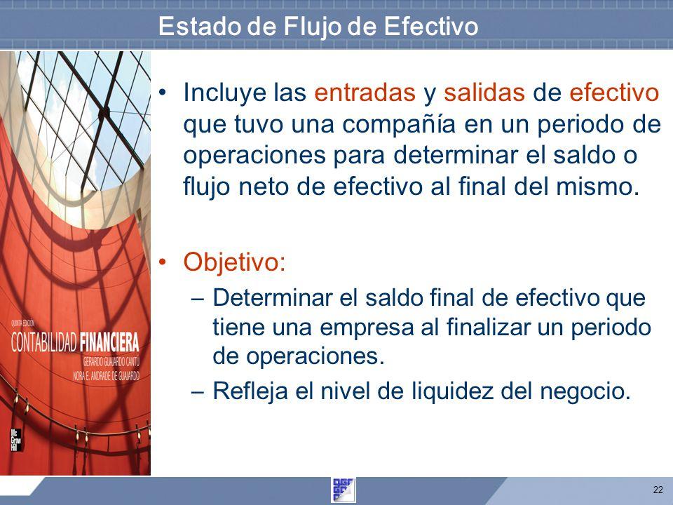 22 Estado de Flujo de Efectivo Incluye las entradas y salidas de efectivo que tuvo una compañía en un periodo de operaciones para determinar el saldo