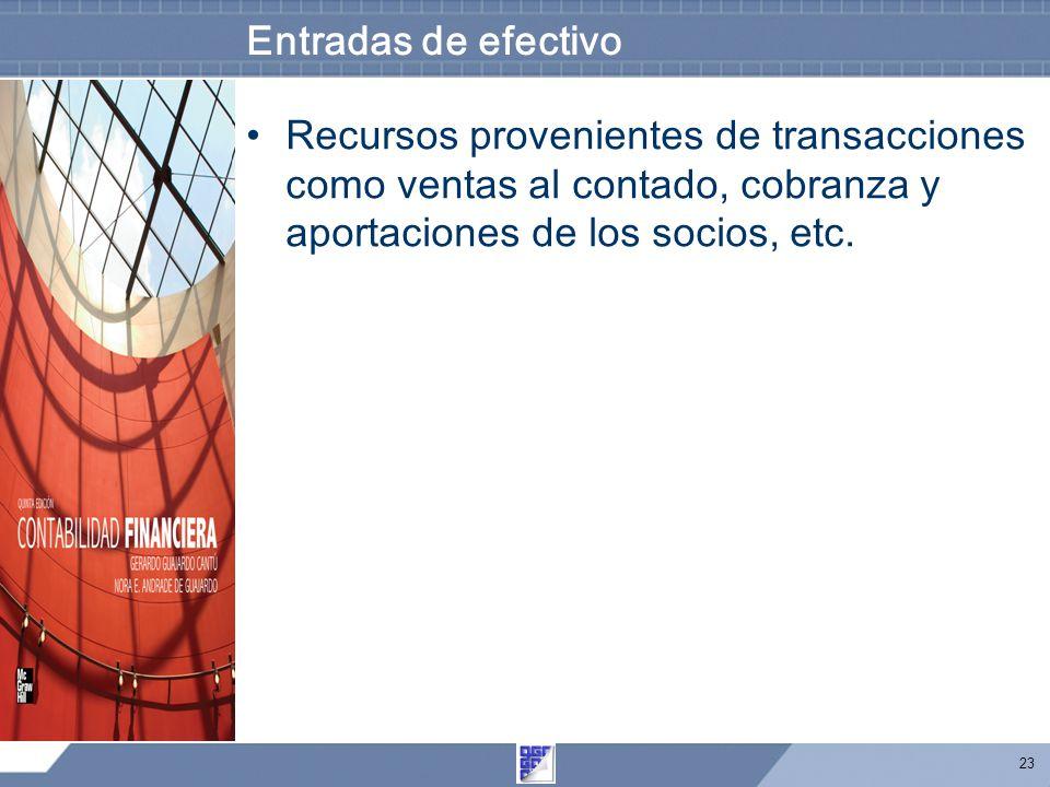 23 Entradas de efectivo Recursos provenientes de transacciones como ventas al contado, cobranza y aportaciones de los socios, etc.