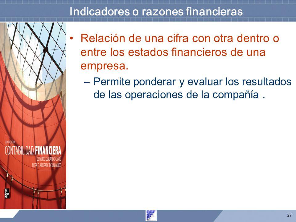27 Indicadores o razones financieras Relación de una cifra con otra dentro o entre los estados financieros de una empresa. –Permite ponderar y evaluar
