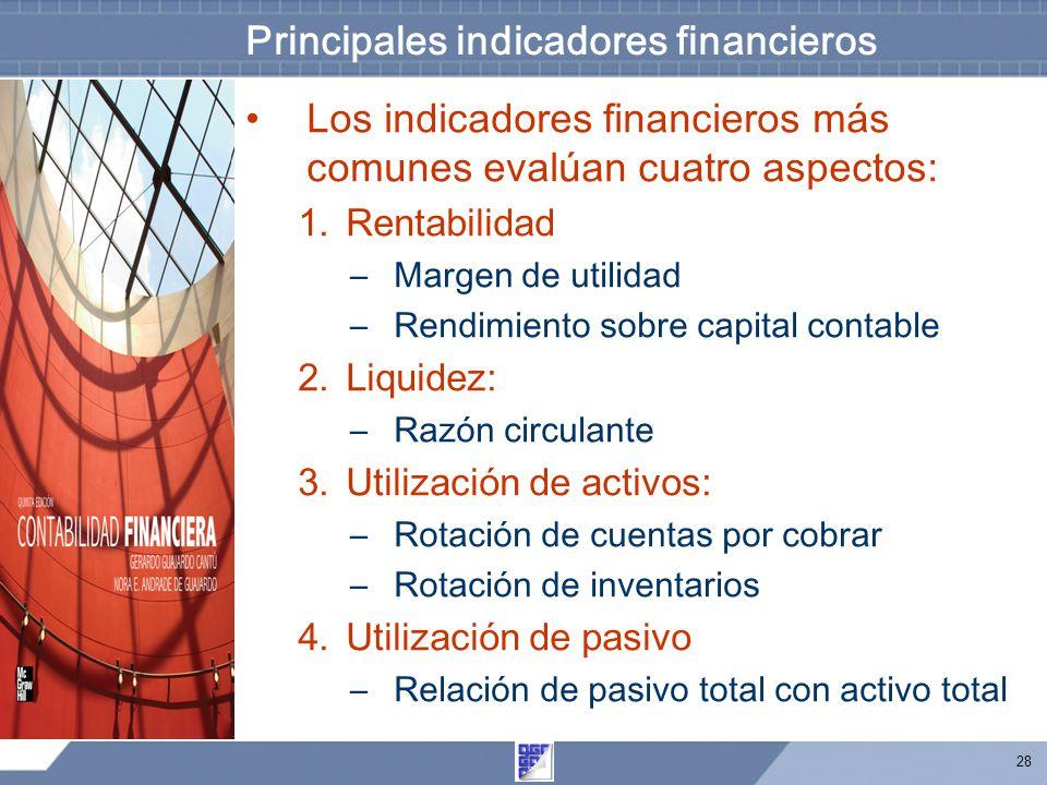 28 Principales indicadores financieros Los indicadores financieros más comunes evalúan cuatro aspectos: 1.Rentabilidad –Margen de utilidad –Rendimient