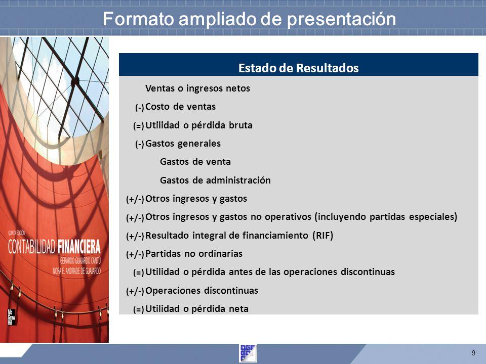 9 Formato ampliado de presentación Estado de Resultados Ventas o ingresos netos (-) Costo de ventas (=) Utilidad o pérdida bruta (-) Gastos generales
