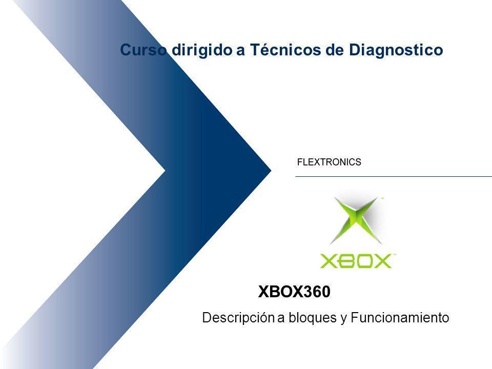 XBOX360 Descripción a bloques y Funcionamiento Curso dirigido a Técnicos de Diagnostico