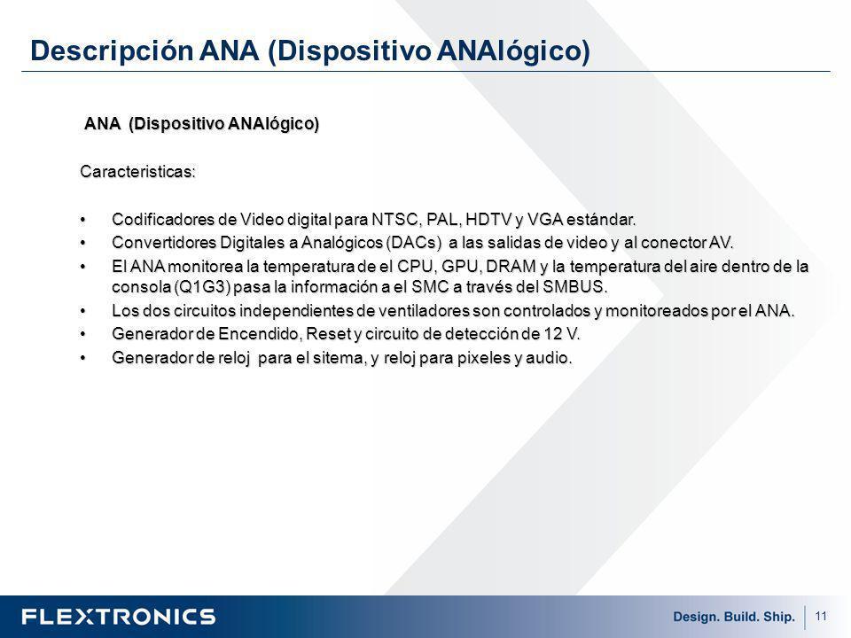 11 ANA (Dispositivo ANAlógico) ANA (Dispositivo ANAlógico) Caracteristicas: Codificadores de Video digital para NTSC, PAL, HDTV y VGA estándar.Codificadores de Video digital para NTSC, PAL, HDTV y VGA estándar.
