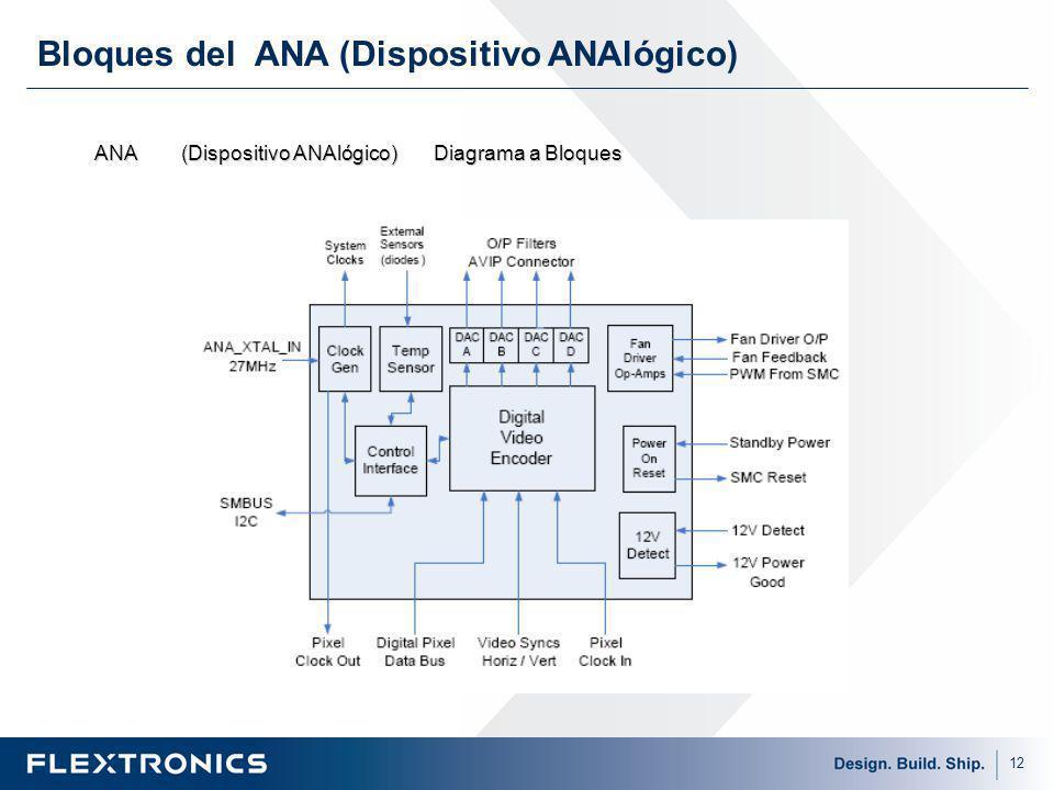 12 ANA (Dispositivo ANAlógico) Diagrama a Bloques ANA (Dispositivo ANAlógico) Diagrama a Bloques Bloques del ANA (Dispositivo ANAlógico)
