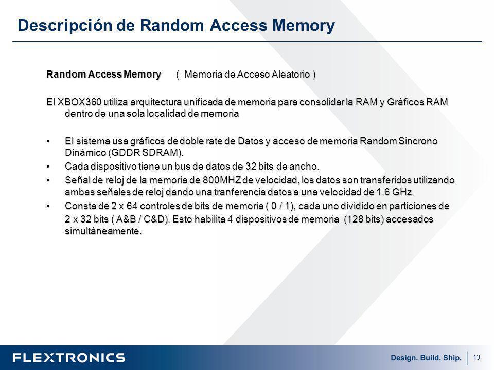 13 Random Access Memory ( Memoria de Acceso Aleatorio ) El XBOX360 utiliza arquitectura unificada de memoria para consolidar la RAM y Gráficos RAM dentro de una sola localidad de memoria El sistema usa gráficos de doble rate de Datos y acceso de memoria Random Sincrono Dinámico (GDDR SDRAM).El sistema usa gráficos de doble rate de Datos y acceso de memoria Random Sincrono Dinámico (GDDR SDRAM).