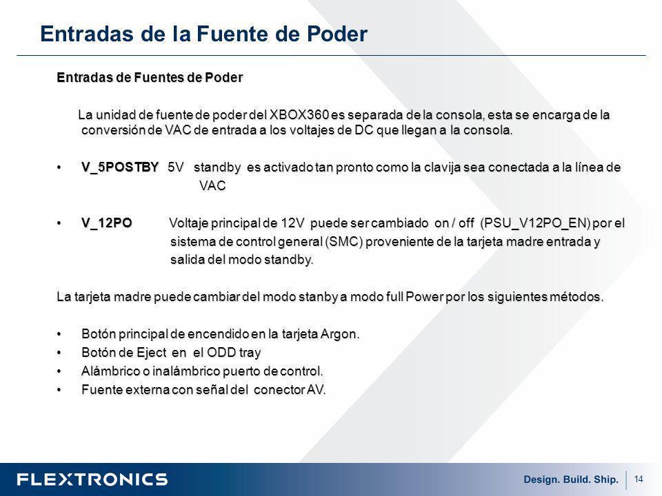 14 Entradas de Fuentes de Poder La unidad de fuente de poder del XBOX360 es separada de la consola, esta se encarga de la conversión de VAC de entrada a los voltajes de DC que llegan a la consola.