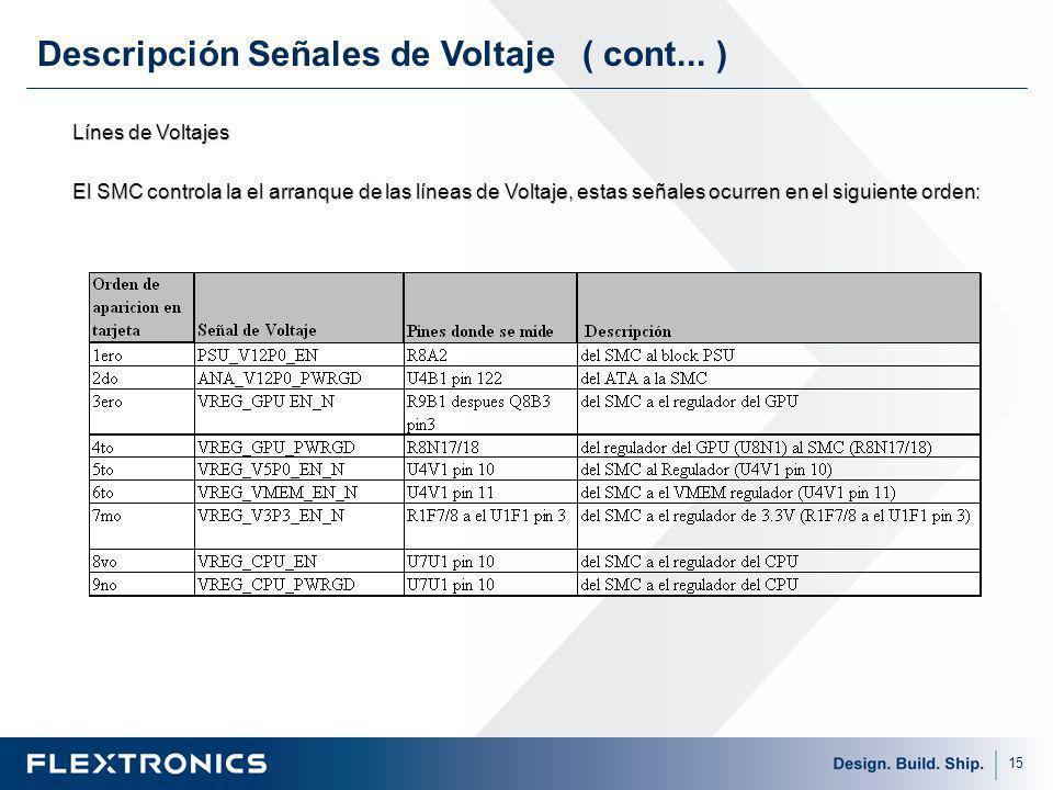 15 Línes de Voltajes El SMC controla la el arranque de las líneas de Voltaje, estas señales ocurren en el siguiente orden: Descripción Señales de Voltaje ( cont...