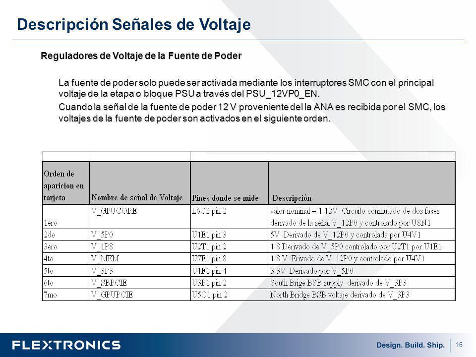 16 Reguladores de Voltaje de la Fuente de Poder La fuente de poder solo puede ser activada mediante los interruptores SMC con el principal voltaje de la etapa o bloque PSU a través del PSU_12VP0_EN.