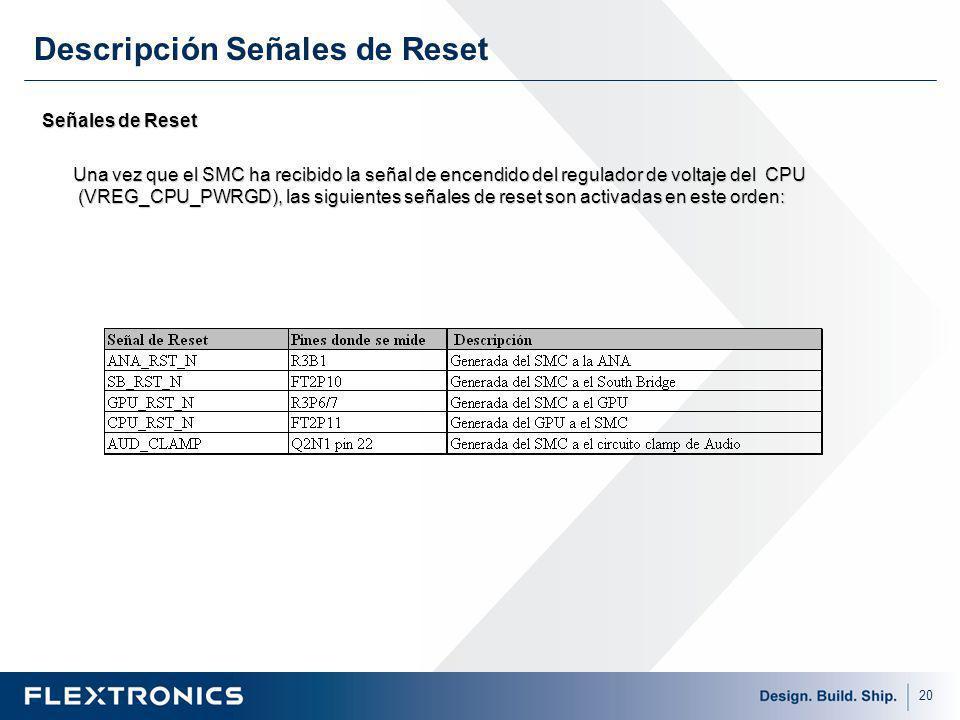 20 Señales de Reset Una vez que el SMC ha recibido la señal de encendido del regulador de voltaje del CPU (VREG_CPU_PWRGD), las siguientes señales de reset son activadas en este orden: Una vez que el SMC ha recibido la señal de encendido del regulador de voltaje del CPU (VREG_CPU_PWRGD), las siguientes señales de reset son activadas en este orden: Descripción Señales de Reset