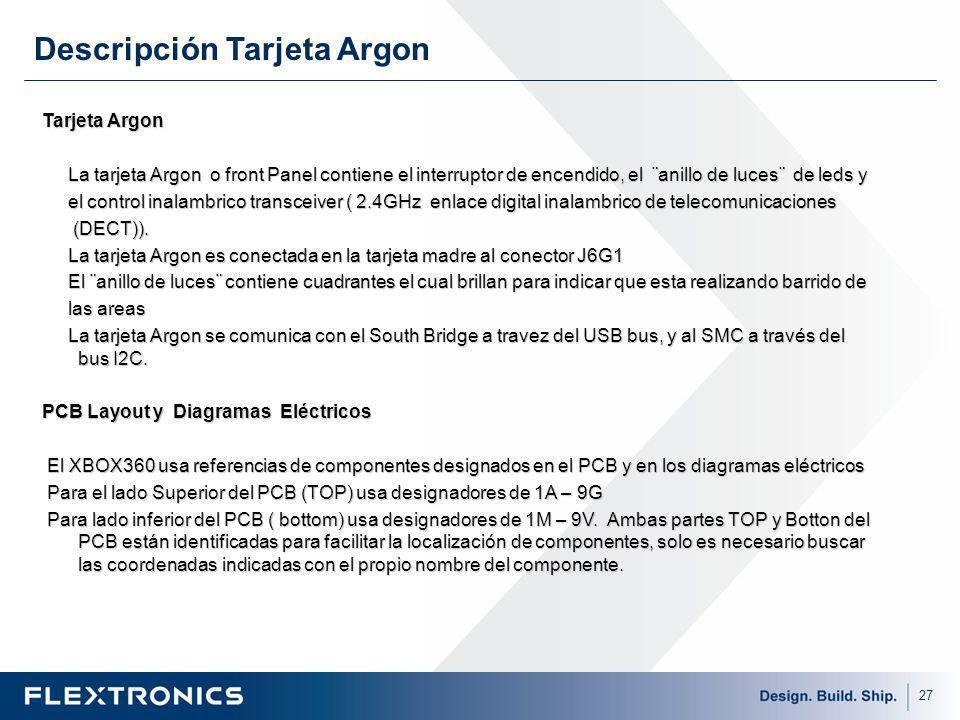27 Tarjeta Argon La tarjeta Argon o front Panel contiene el interruptor de encendido, el ¨anillo de luces¨ de leds y La tarjeta Argon o front Panel contiene el interruptor de encendido, el ¨anillo de luces¨ de leds y el control inalambrico transceiver ( 2.4GHz enlace digital inalambrico de telecomunicaciones el control inalambrico transceiver ( 2.4GHz enlace digital inalambrico de telecomunicaciones (DECT)).