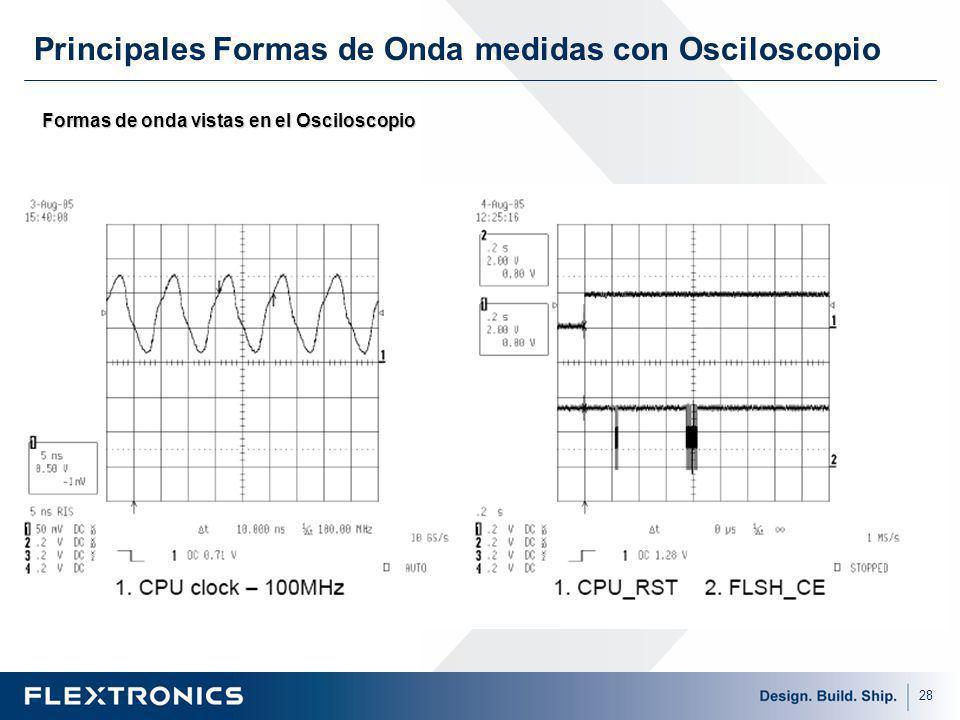 28 Formas de onda vistas en el Osciloscopio Principales Formas de Onda medidas con Osciloscopio