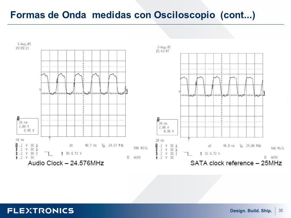 30 Formas de Onda medidas con Osciloscopio (cont...)