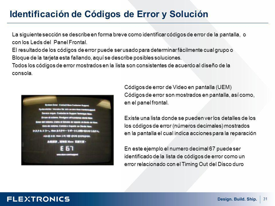31 Identificación de Códigos de Error y Solución La siguiente sección se describe en forma breve como identificar códigos de error de la pantalla, o con los Leds del Panel Frontal.