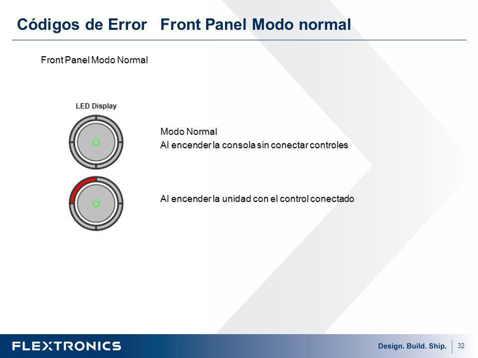 32 Códigos de Error Front Panel Modo normal Front Panel Modo Normal Modo Normal Al encender la consola sin conectar controles Al encender la unidad con el control conectado