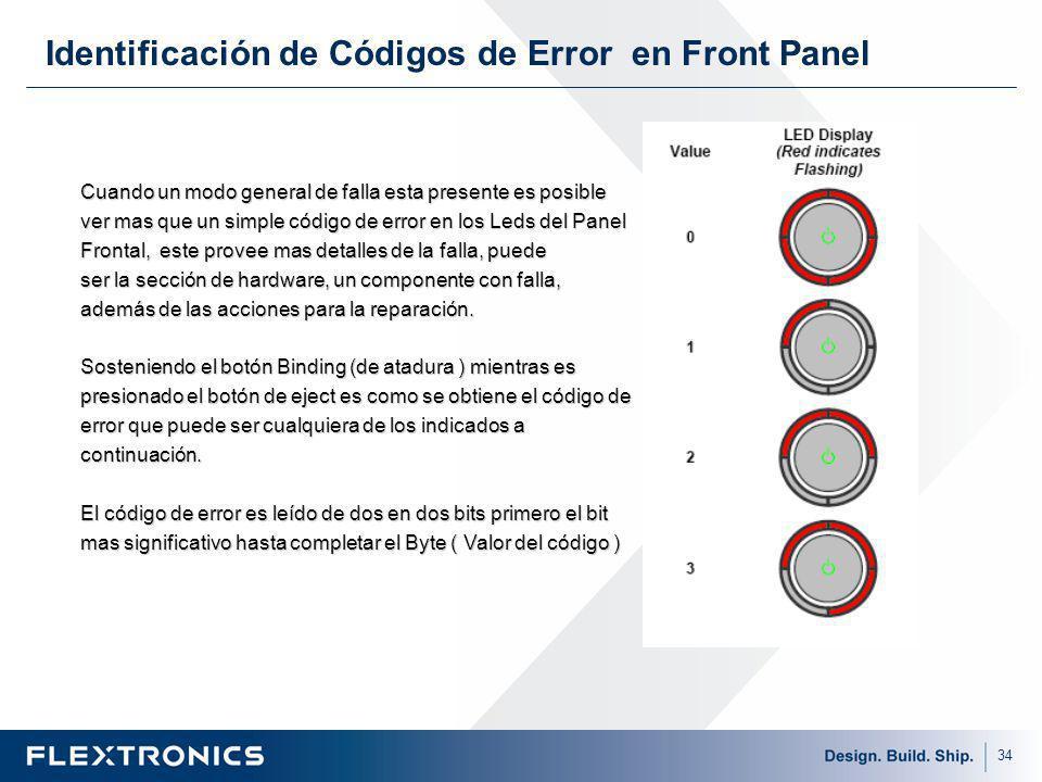 34 Identificación de Códigos de Error en Front Panel Cuando un modo general de falla esta presente es posible ver mas que un simple código de error en los Leds del Panel Frontal, este provee mas detalles de la falla, puede ser la sección de hardware, un componente con falla, además de las acciones para la reparación.