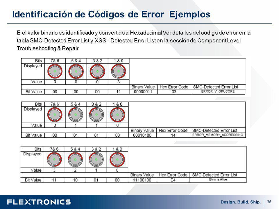 36 Identificación de Códigos de Error Ejemplos E el valor binario es identificado y convertido a Hexadecimal Ver detalles del codigo de error en la tabla SMC-Detected Error List y XSS –Detected Error List en la sección de Component Level Troubleshooting & Repair